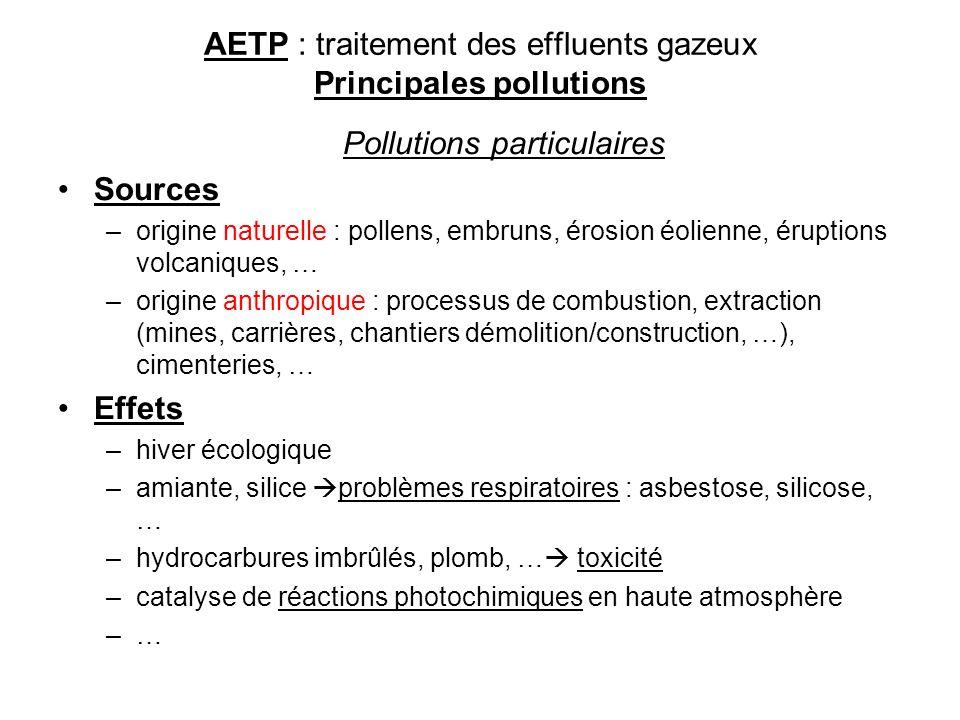 AETP : traitement des effluents gazeux Principales pollutions Pollutions particulaires Sources –origine naturelle : pollens, embruns, érosion éolienne