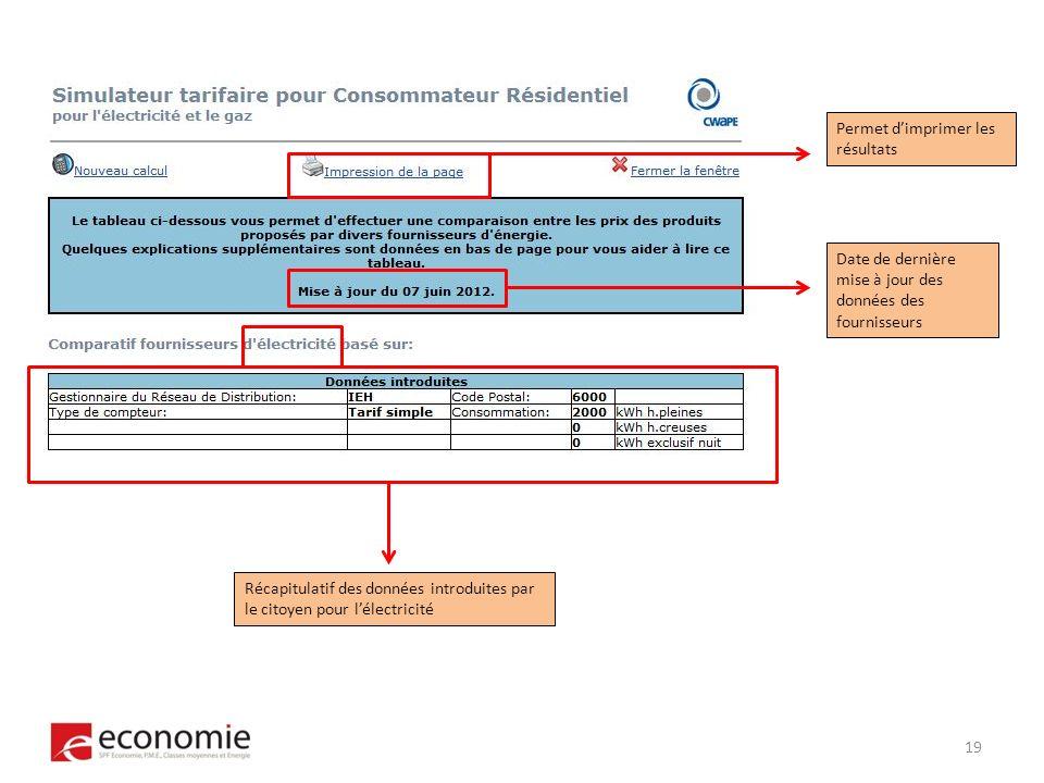 Permet dimprimer les résultats Date de dernière mise à jour des données des fournisseurs Récapitulatif des données introduites par le citoyen pour lélectricité 19