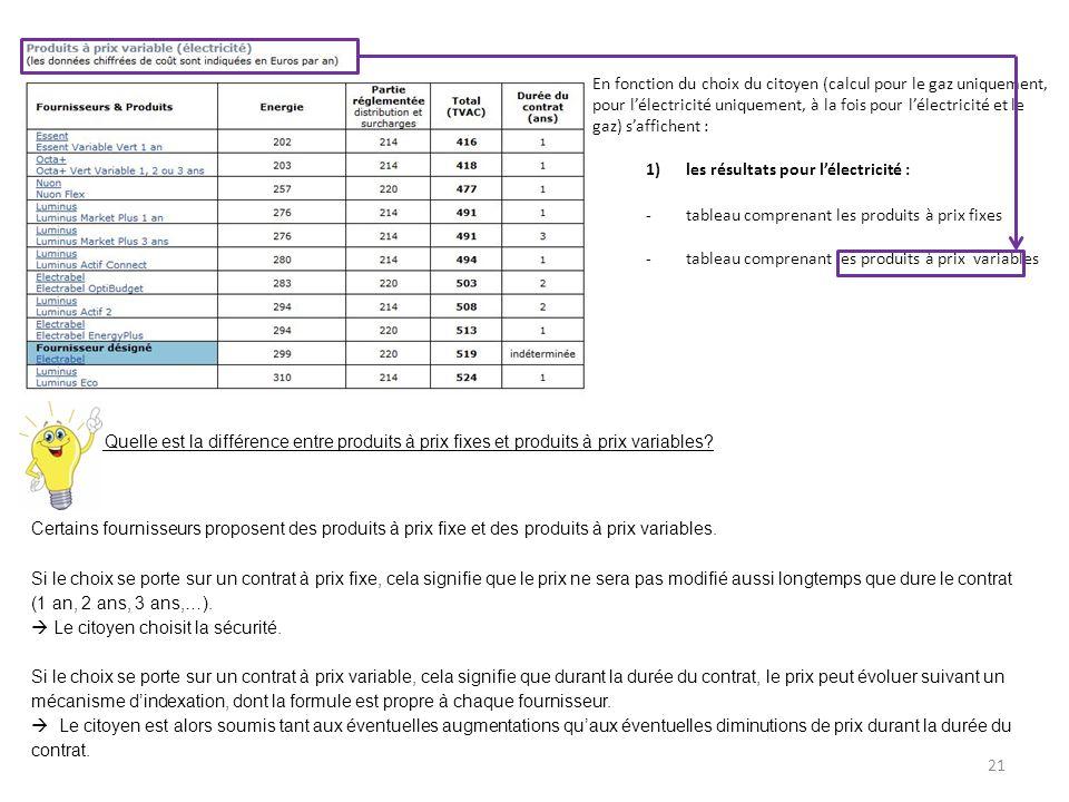 En fonction du choix du citoyen (calcul pour le gaz uniquement, pour lélectricité uniquement, à la fois pour lélectricité et le gaz) saffichent : 1)les résultats pour lélectricité : -tableau comprenant les produits à prix fixes -tableau comprenant les produits à prix variables Quelle est la différence entre produits à prix fixes et produits à prix variables.