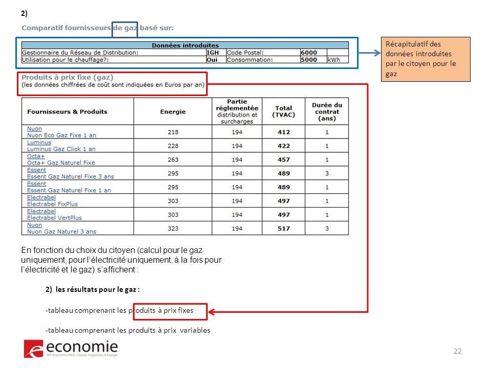 En fonction du choix du citoyen (calcul pour le gaz uniquement, pour lélectricité uniquement, à la fois pour lélectricité et le gaz) saffichent : 2) les résultats pour le gaz : -tableau comprenant les produits à prix fixes -tableau comprenant les produits à prix variables 2) Récapitulatif des données introduites par le citoyen pour le gaz 22