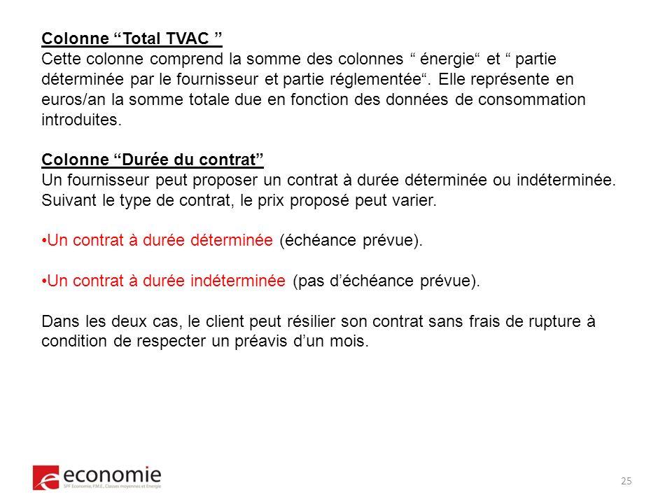 Colonne Total TVAC Cette colonne comprend la somme des colonnes énergie et partie déterminée par le fournisseur et partie réglementée.