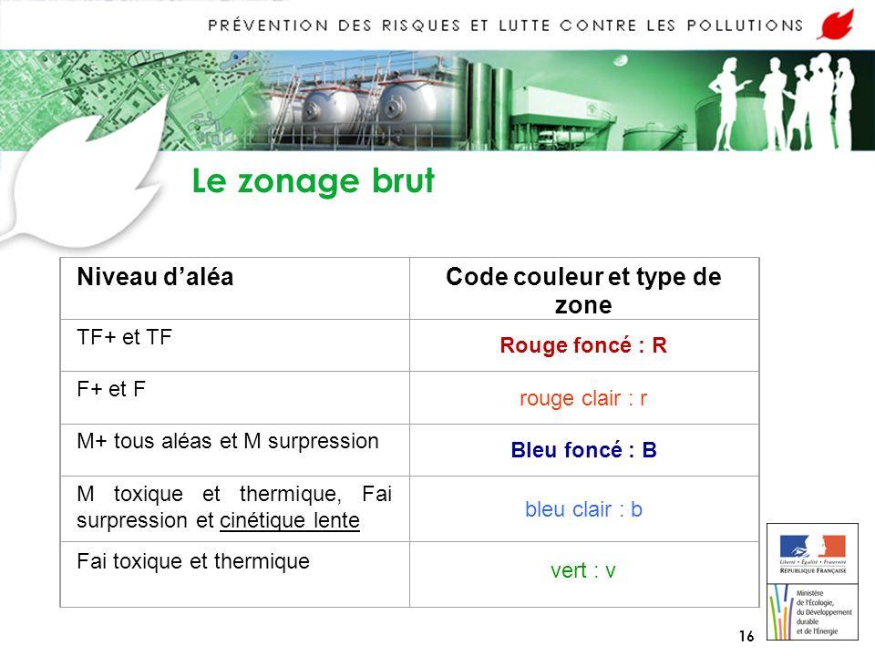 16 Le zonage brut Niveau daléa Code couleur et type de zone TF+ et TF Rouge foncé : R F+ et F rouge clair : r M+ tous aléas et M surpression Bleu foncé : B M toxique et thermique, Fai surpression et cinétique lente bleu clair : b Fai toxique et thermique vert : v