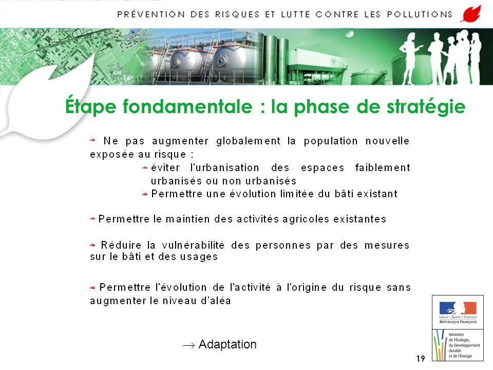 19 Étape fondamentale : la phase de stratégie Adaptation