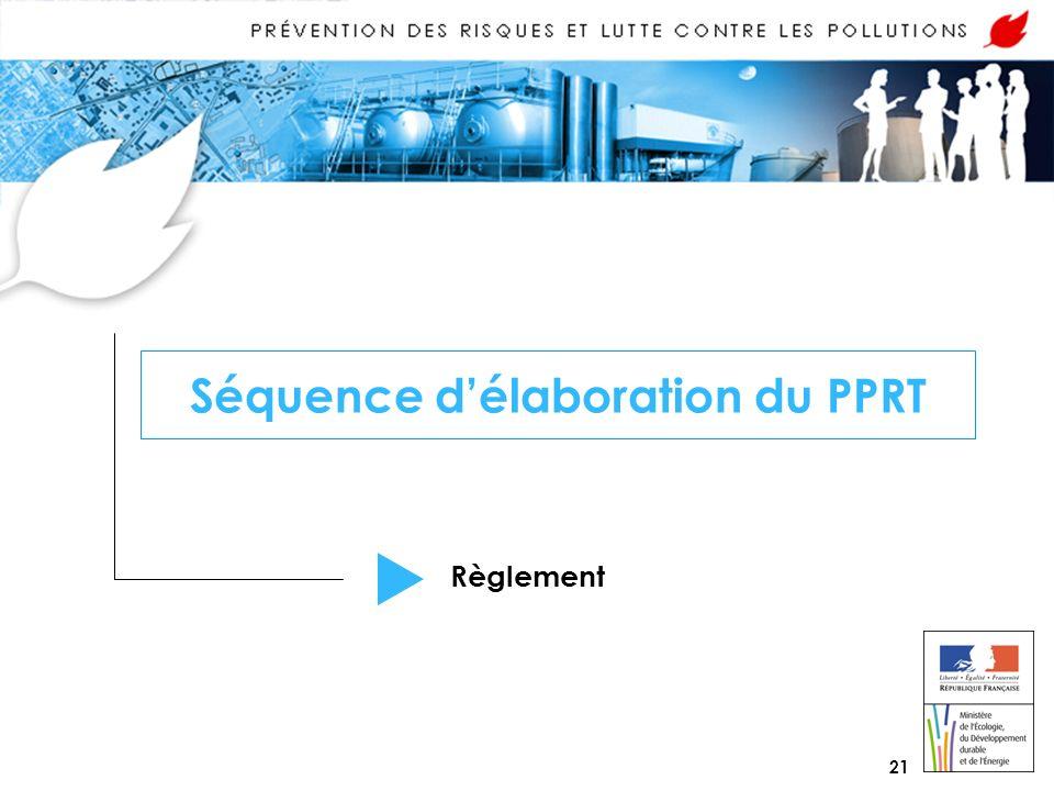 21 Séquence délaboration du PPRT Règlement