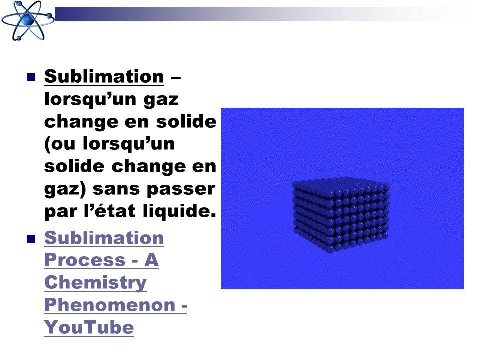 Sublimation – lorsquun gaz change en solide (ou lorsquun solide change en gaz) sans passer par létat liquide. Sublimation Process - A Chemistry Phenom