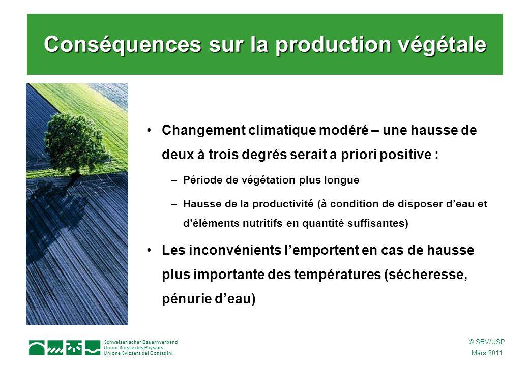 Schweizerischer Bauernverband Union Suisse des Paysans Unione Svizzera dei Contadini © SBV/USP Mars 2011 Changement climatique modéré – une hausse de