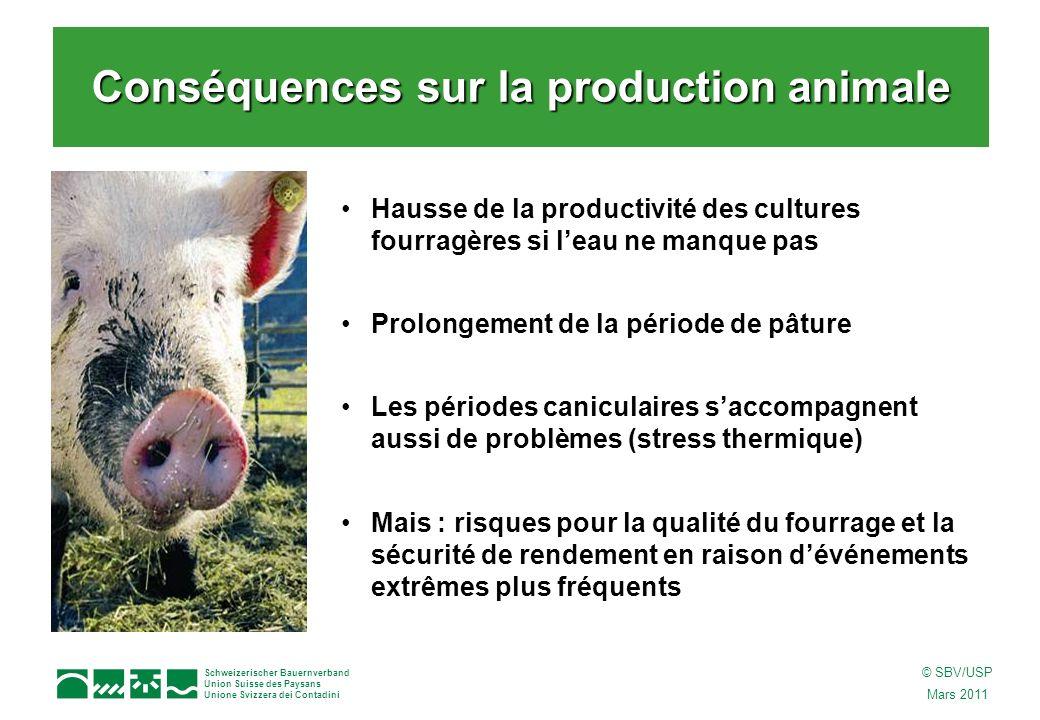 Schweizerischer Bauernverband Union Suisse des Paysans Unione Svizzera dei Contadini © SBV/USP Mars 2011 Hausse de la productivité des cultures fourra