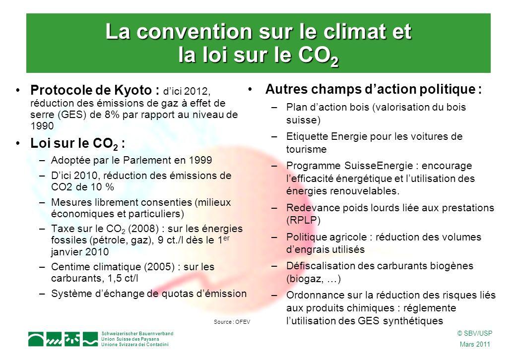 Schweizerischer Bauernverband Union Suisse des Paysans Unione Svizzera dei Contadini © SBV/USP Mars 2011 LUSP soutient la politique suisse du climat et le processus lancé à léchelle internationale.