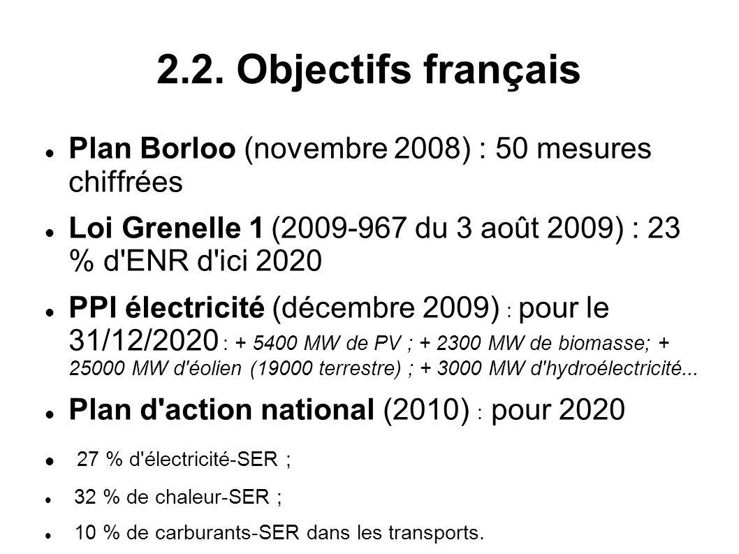 2.2. Objectifs français Plan Borloo (novembre 2008) : 50 mesures chiffrées Loi Grenelle 1 (2009-967 du 3 août 2009) : 23 % d'ENR d'ici 2020 PPI électr