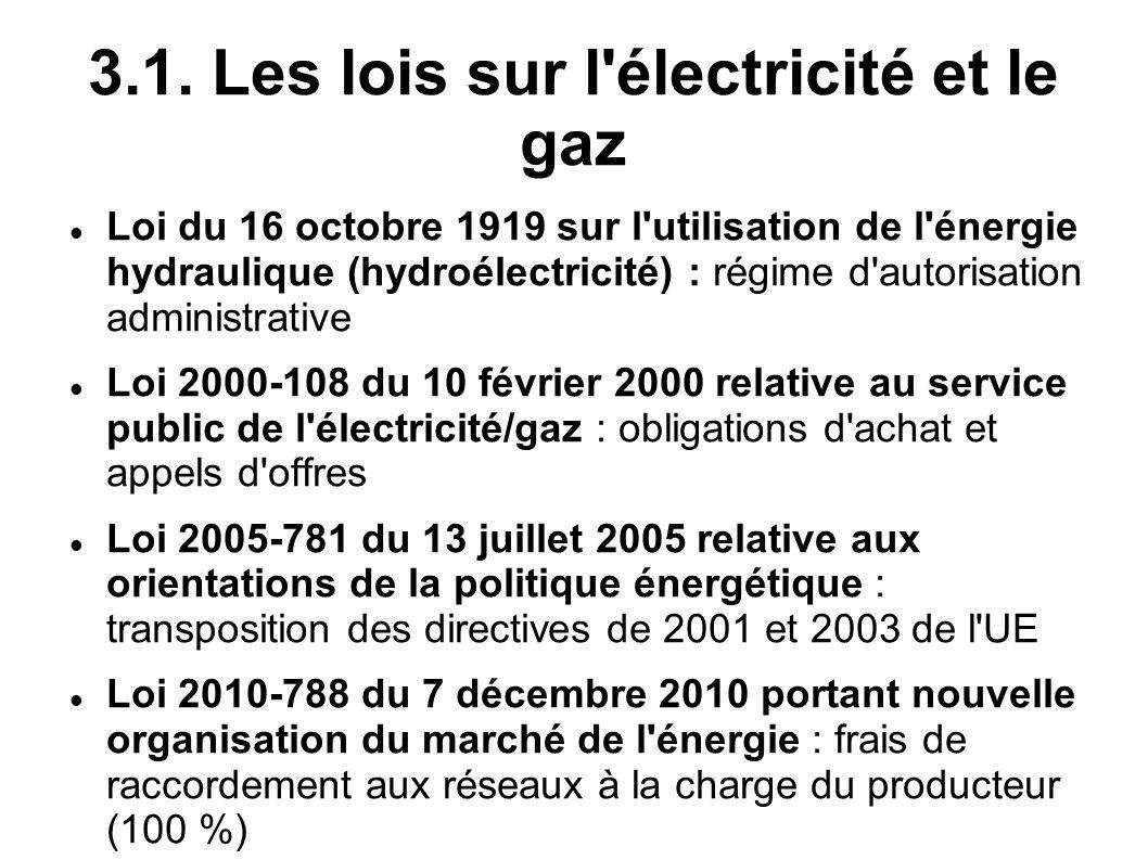 3.1. Les lois sur l'électricité et le gaz Loi du 16 octobre 1919 sur l'utilisation de l'énergie hydraulique (hydroélectricité) : régime d'autorisation