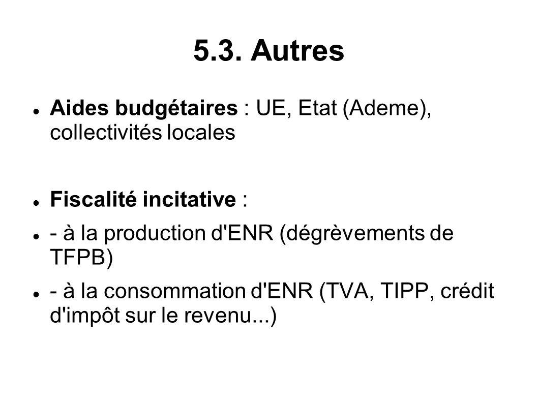 5.3. Autres Aides budgétaires : UE, Etat (Ademe), collectivités locales Fiscalité incitative : - à la production d'ENR (dégrèvements de TFPB) - à la c