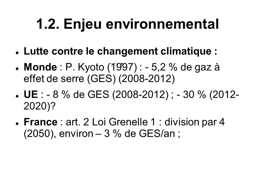 1.2. Enjeu environnemental Lutte contre le changement climatique : Monde : P. Kyoto (1997) : - 5,2 % de gaz à effet de serre (GES) (2008-2012) UE : -