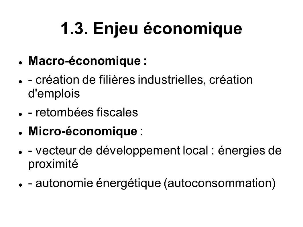 1.3. Enjeu économique Macro-économique : - création de filières industrielles, création d'emplois - retombées fiscales Micro-économique : - vecteur de