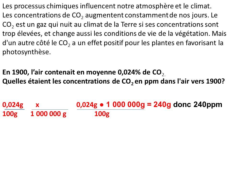 Les processus chimiques influencent notre atmosphère et le climat. Les concentrations de CO 2 augmentent constamment de nos jours. Le CO 2 est un gaz