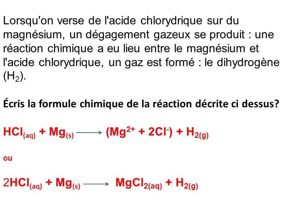 Lorsqu'on verse de l'acide chlorydrique sur du magnésium, un dégagement gazeux se produit : une réaction chimique a eu lieu entre le magnésium et l'ac