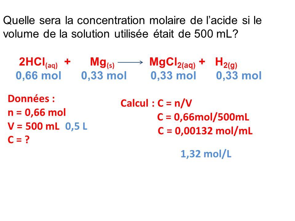Quelle sera la concentration molaire de lacide si le volume de la solution utilisée était de 500 mL? 2HCl (aq) + Mg (s) MgCl 2(aq) + H 2(g) 0,66 mol 0