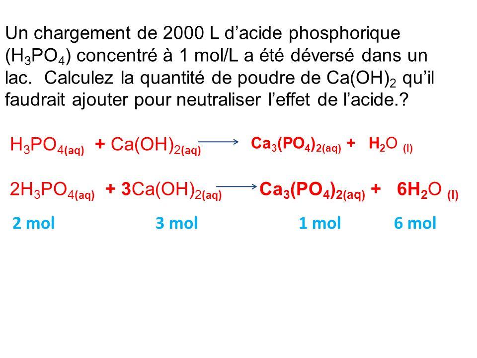 Un chargement de 2000 L dacide phosphorique (H 3 PO 4 ) concentré à 1 mol/L a été déversé dans un lac. Calculez la quantité de poudre de Ca(OH) 2 quil