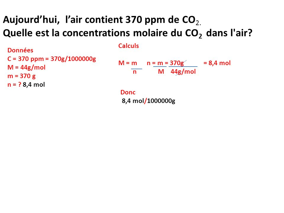 Aujourdhui, lair contient 370 ppm de CO 2. Quelle est la concentrations molaire du CO 2 dans l'air? Données C = 370 ppm = 370g/1000000g M = 44g/mol m