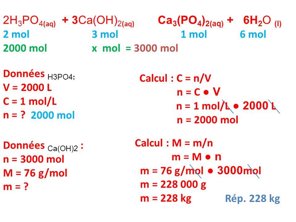 2H 3 PO 4 (aq) + 3Ca(OH) 2 (aq) Ca 3 (PO 4 ) 2(aq) + 6H 2 O (l) 2 mol3 mol1 mol6 mol Calcul : M = m/n m = M n m = 76 g/mol 3000 mol m = 228 000 g m =