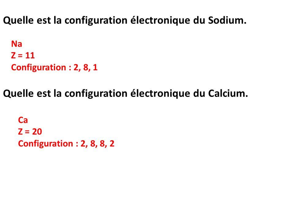 Quelle est la configuration électronique du Sodium. Na Z = 11 Configuration : 2, 8, 1 Quelle est la configuration électronique du Calcium. Ca Z = 20 C
