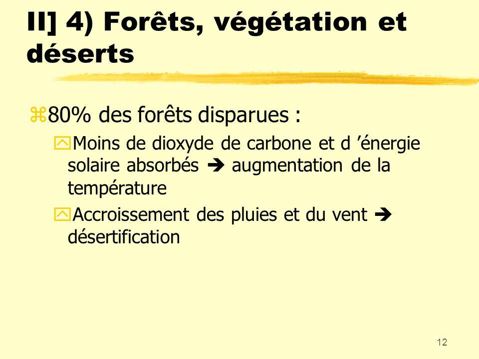 12 II] 4) Forêts, végétation et déserts z80% des forêts disparues : yMoins de dioxyde de carbone et d énergie solaire absorbés augmentation de la temp