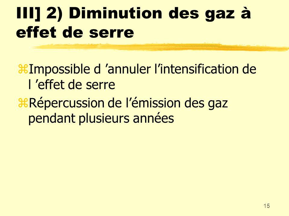 15 III] 2) Diminution des gaz à effet de serre zImpossible d annuler lintensification de l effet de serre zRépercussion de lémission des gaz pendant p