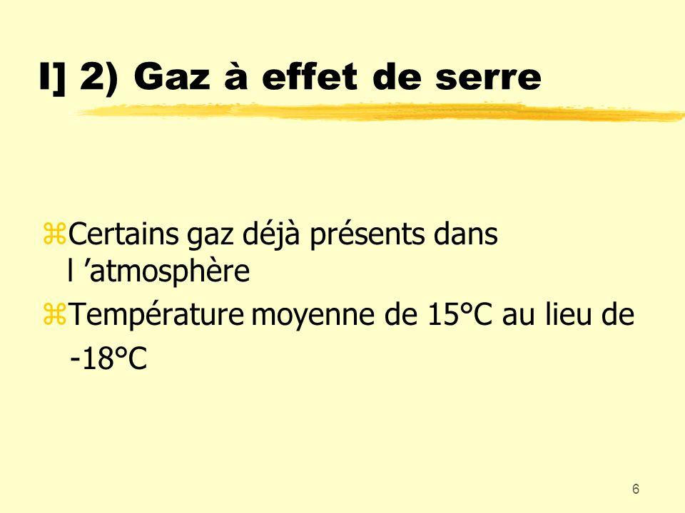 6 I] 2) Gaz à effet de serre zCertains gaz déjà présents dans l atmosphère zTempérature moyenne de 15°C au lieu de -18°C