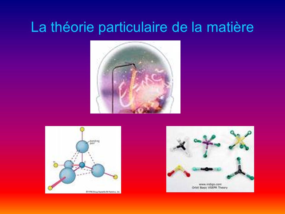 Toute matière est constituée de très petites particules