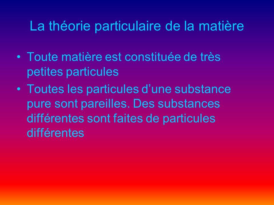 La théorie particulaire de la matière Toute matière est constituée de très petites particules Toutes les particules dune substance pure sont pareilles.