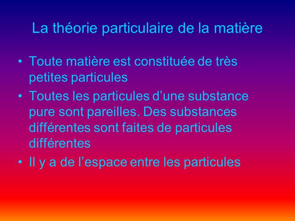 La théorie particulaire de la matière Toute matière est constituée de très petites particules Toutes les particules dune substance pure sont pareilles
