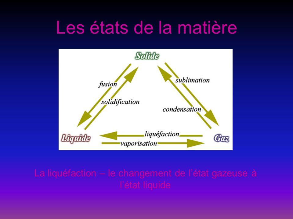 Les états de la matière La liquéfaction – le changement de létat gazeuse à létat liquide