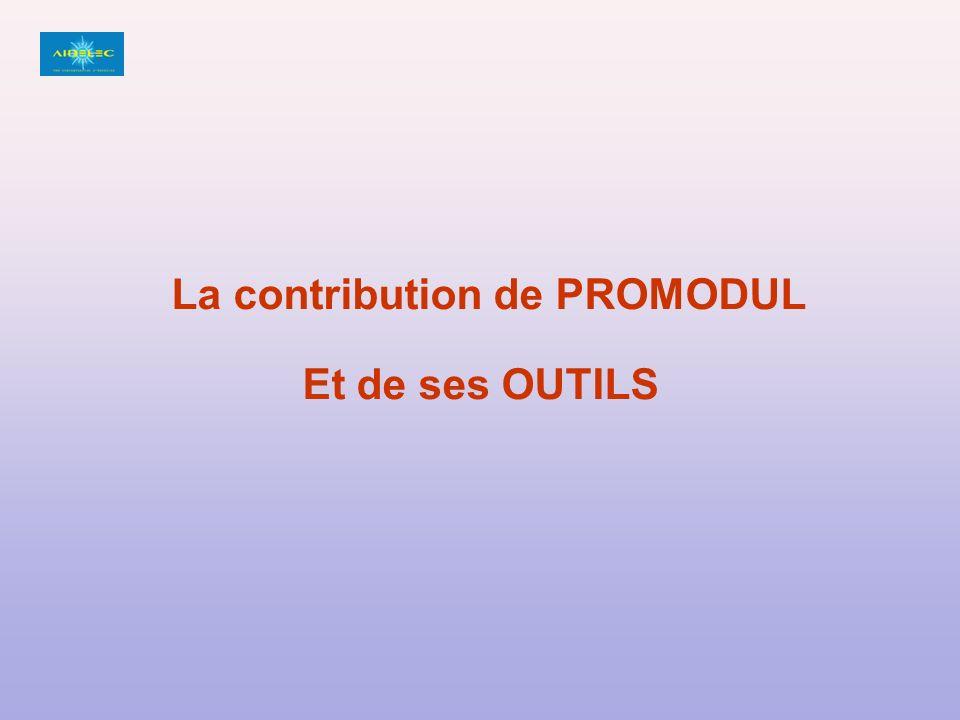 La contribution de PROMODUL Et de ses OUTILS