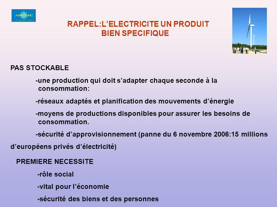 NOMOFFRENOMOFFRE GazElectricitéGazElectricité ENERCOOPXGEG Source dénrgies X E.ON GroupXXHEW EnergiesX HYDRO ENERGYXSOREGIESX IBERDROLAXXSOTEGX KalbraXEXSIGEXYX POWEOXXTEGAZ (Total Energie Gaz) X La SNETXUEMX VERBUNDXWINGASX PRINCIPAUX FOURNISSEURS DE GAZ ET DELECTRICITE EN FRANCE (C.R.E.