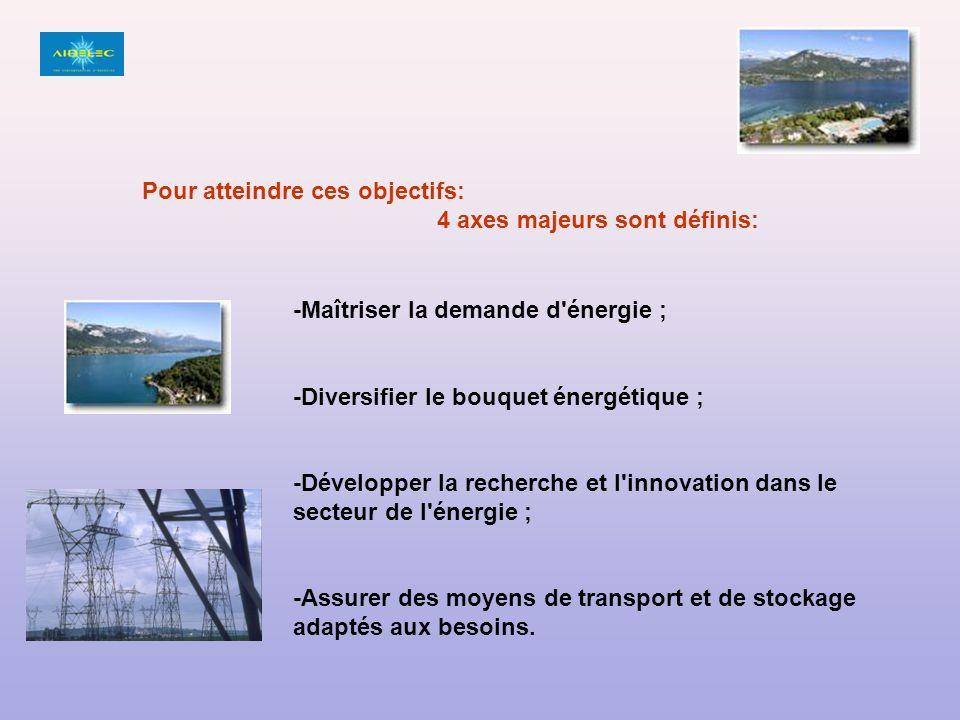 -Maîtriser la demande d énergie ; -Diversifier le bouquet énergétique ; -Développer la recherche et l innovation dans le secteur de l énergie ; -Assurer des moyens de transport et de stockage adaptés aux besoins.