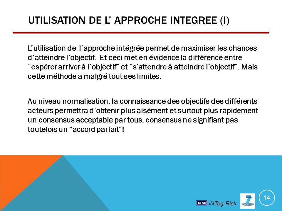 iNTeg-Risk UTILISATION DE L APPROCHE INTEGREE (I) Lutilisation de lapproche intégrée permet de maximiser les chances datteindre lobjectif.