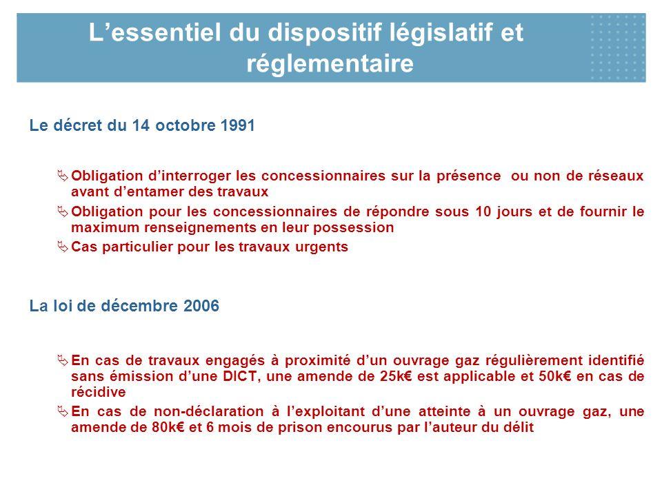 Lessentiel du dispositif législatif et réglementaire Le décret du 14 octobre 1991 Obligation dinterroger les concessionnaires sur la présence ou non d