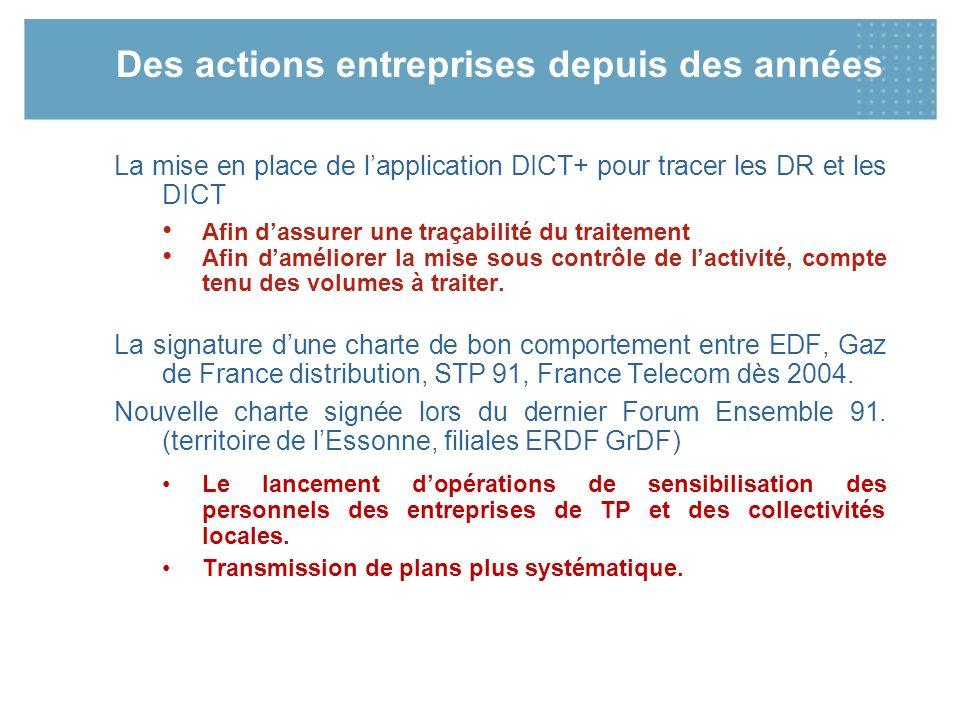 Des actions entreprises depuis des années La mise en place de lapplication DICT+ pour tracer les DR et les DICT Afin dassurer une traçabilité du trait