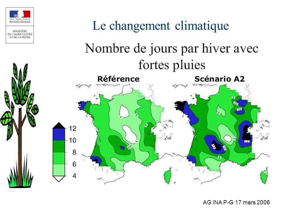 AG INA P-G 17 mars 2006 Le changement climatique