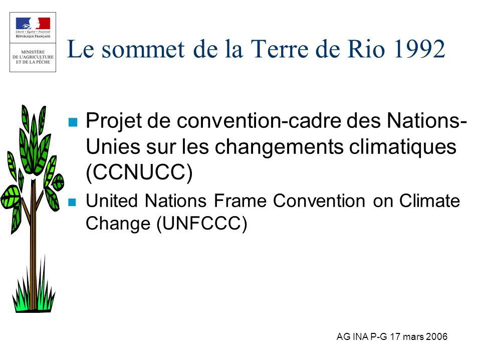 AG INA P-G 17 mars 2006 Le sommet de la Terre de Rio 1992 n Projet de convention-cadre des Nations- Unies sur les changements climatiques (CCNUCC) n U