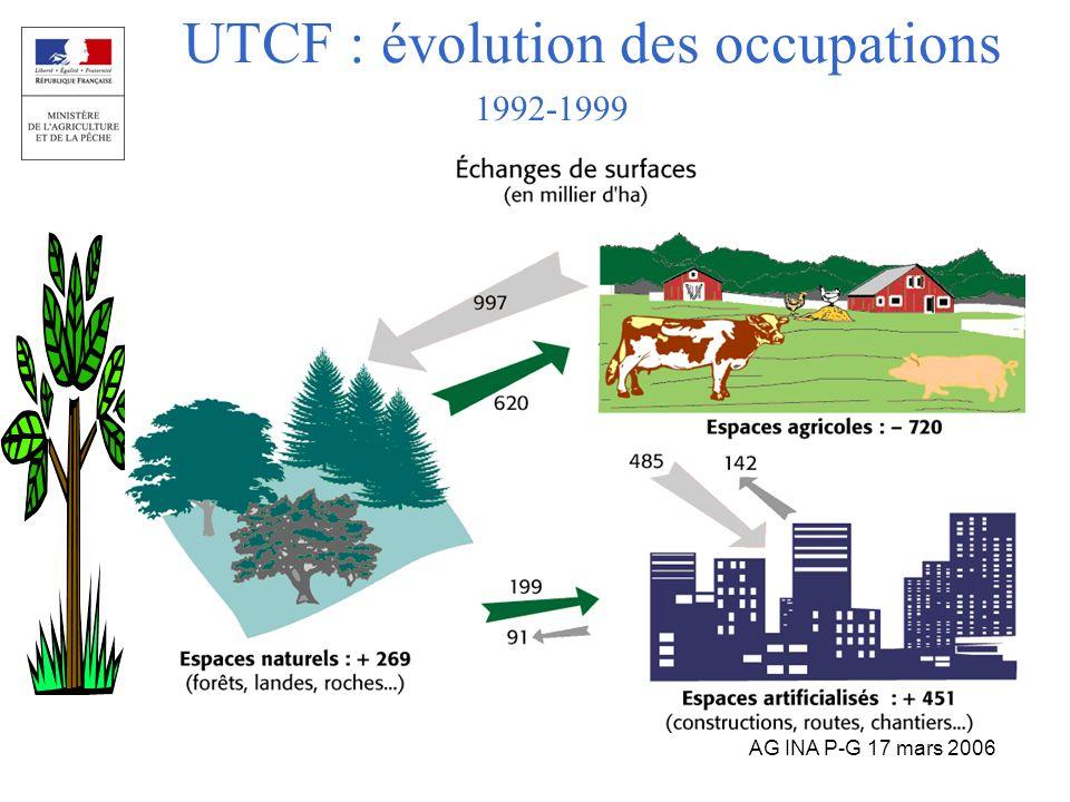 AG INA P-G 17 mars 2006 UTCF : évolution des occupations 1992-1999