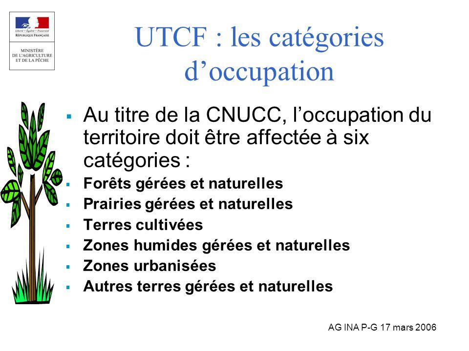 AG INA P-G 17 mars 2006 UTCF : les catégories doccupation Au titre de la CNUCC, loccupation du territoire doit être affectée à six catégories : Forêts