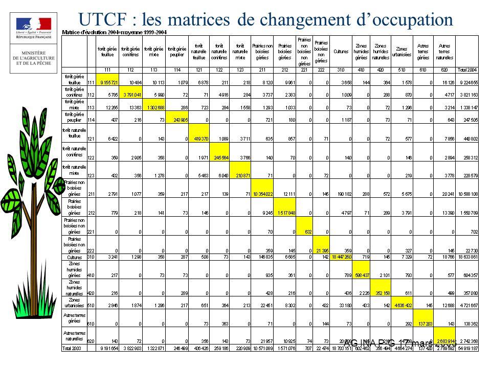 AG INA P-G 17 mars 2006 UTCF : les matrices de changement doccupation