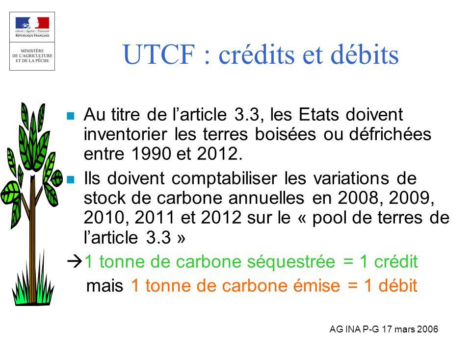 AG INA P-G 17 mars 2006 UTCF : crédits et débits n Au titre de larticle 3.3, les Etats doivent inventorier les terres boisées ou défrichées entre 1990