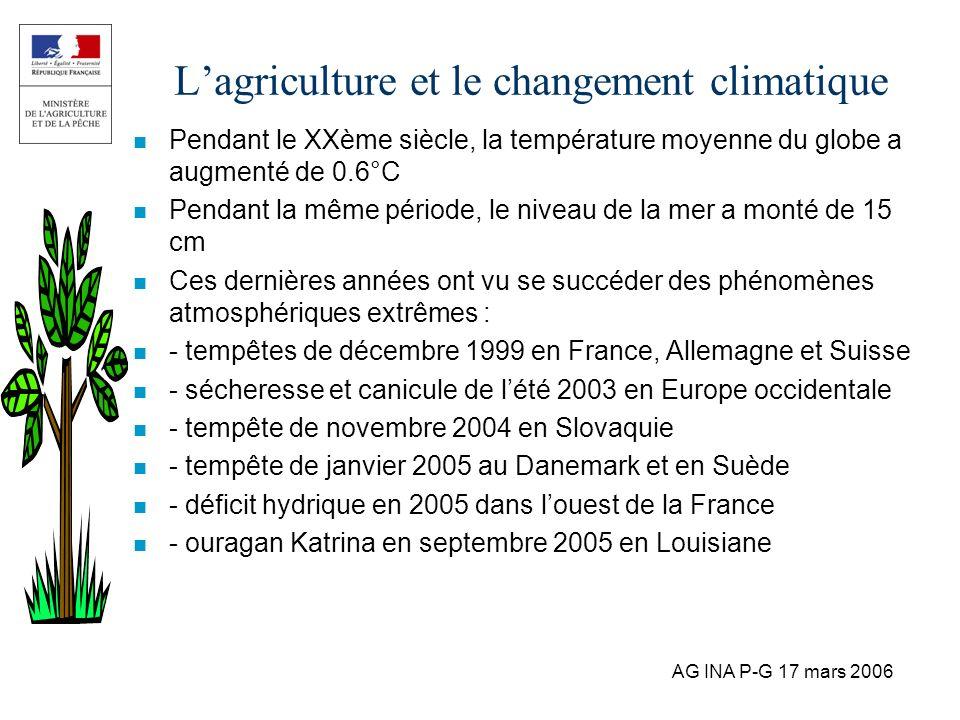 AG INA P-G 17 mars 2006 Lagriculture et le changement climatique n Pendant le XXème siècle, la température moyenne du globe a augmenté de 0.6°C n Pend