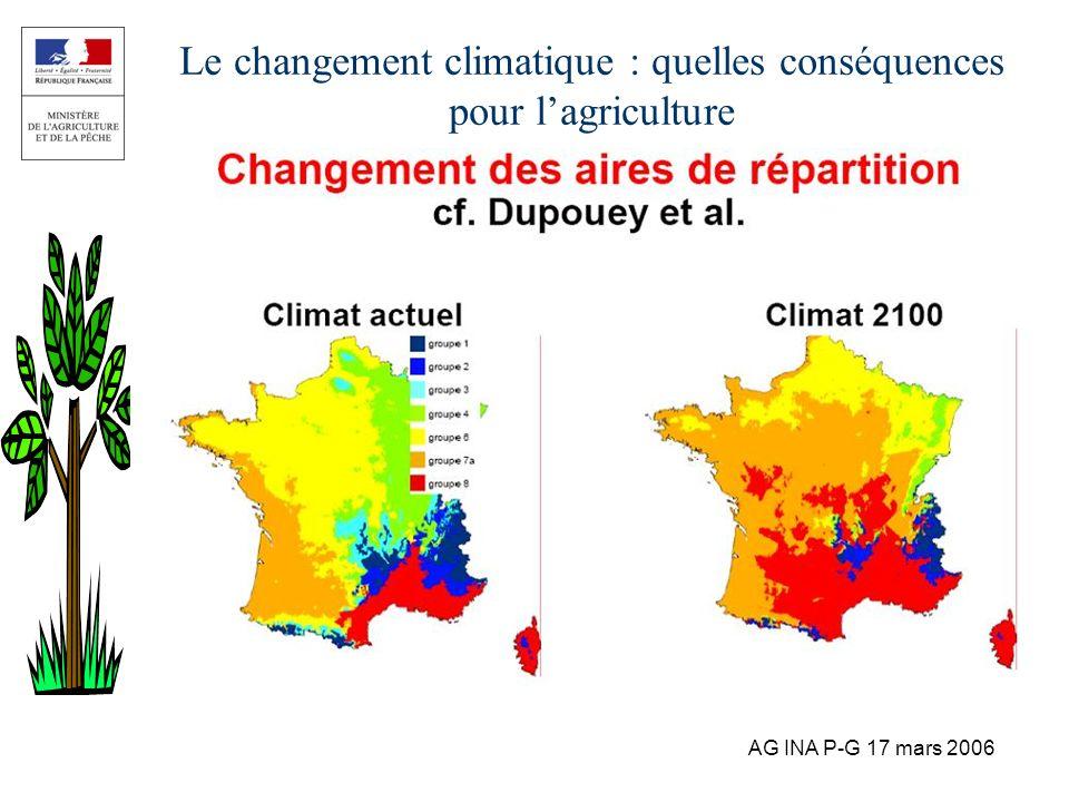 AG INA P-G 17 mars 2006 Le changement climatique : quelles conséquences pour lagriculture