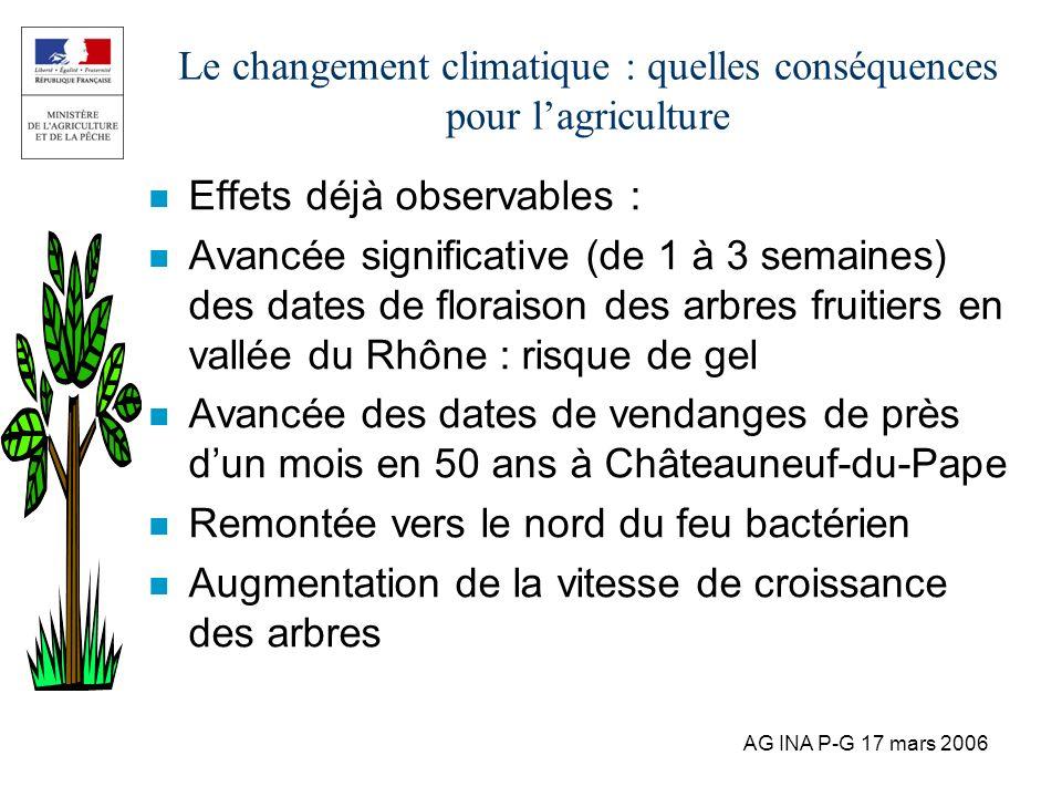AG INA P-G 17 mars 2006 Le changement climatique : quelles conséquences pour lagriculture n Effets déjà observables : n Avancée significative (de 1 à