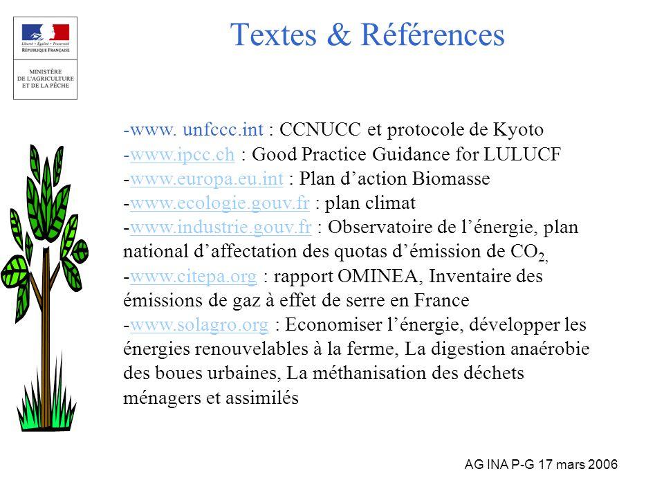 AG INA P-G 17 mars 2006 Textes & Références -www. unfccc.int : CCNUCC et protocole de Kyoto -www.ipcc.ch : Good Practice Guidance for LULUCFwww.ipcc.c