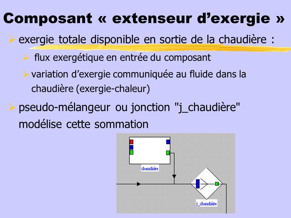 Composant « extenseur dexergie » exergie totale disponible en sortie de la chaudière : flux exergétique en entrée du composant variation dexergie comm