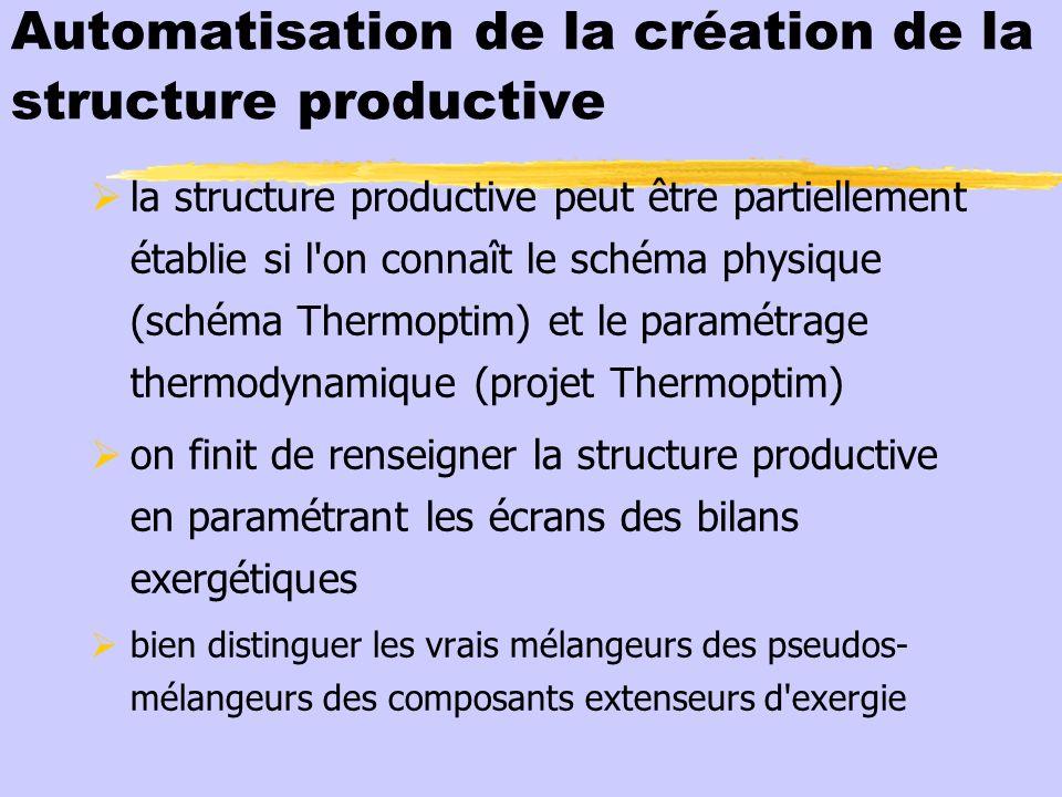 Automatisation de la création de la structure productive la structure productive peut être partiellement établie si l'on connaît le schéma physique (s