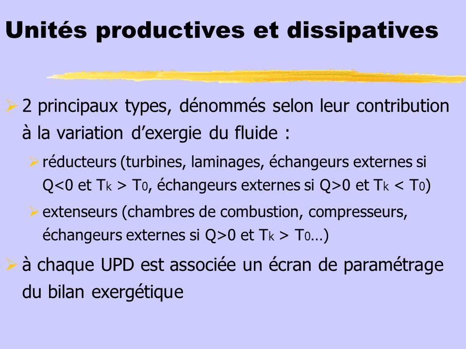 Unités productives et dissipatives 2 principaux types, dénommés selon leur contribution à la variation dexergie du fluide : réducteurs (turbines, lami